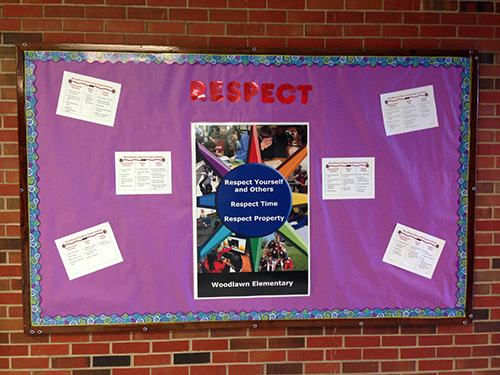 Respect Expectation Poster